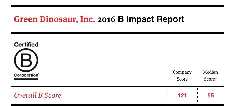 B Corp 2016 GD Scorecard